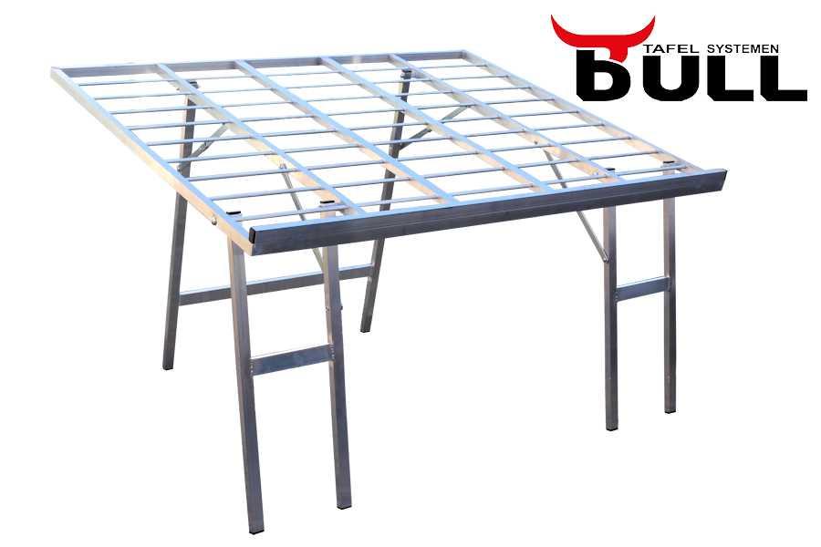 BULL-tafels